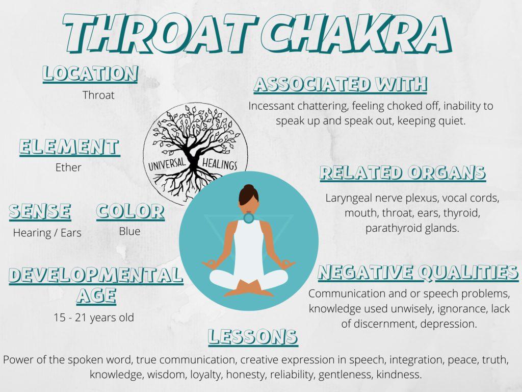 Throat_Chakra_Universal_Healings